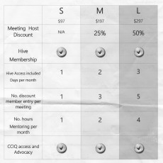RCCC membership plan